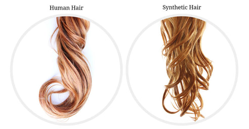 Synthetic or human hair extensions